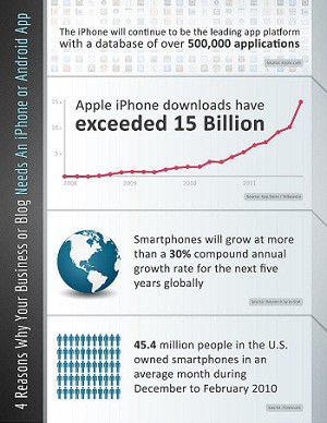 Infographic smartphone growth 1