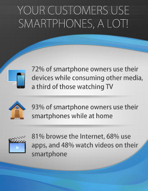 Infographic smartphone use 10