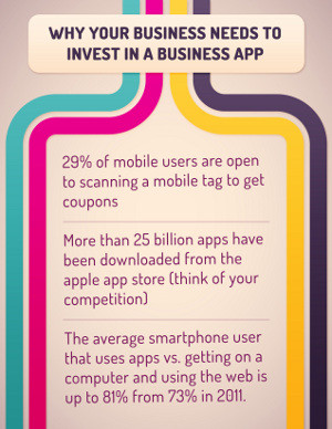 Infographic business apps 5