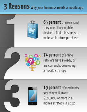 Infographicmobile apps for merchants 7