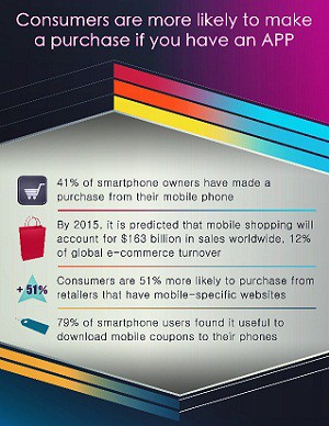 Infographic-purchases-in-apps